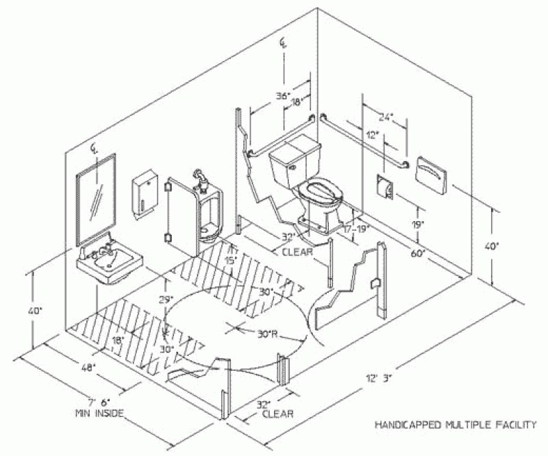 ADA bathroom be equipped ada bathroom sign requirements be equipped handicap bathroom requirements for home