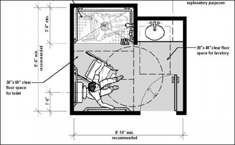 ADA bathroom be equipped ada shower layout be equipped accessible bathroom design be equipped standard toilet seat height