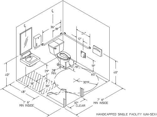 ADA Bathroom with Special Considerations for Your Own Bathroom