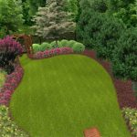 : Backyard landscaping you can look simple landscaping ideas you can look residential landscape design