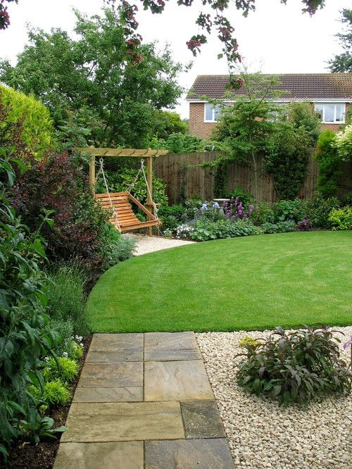 Backyard landscaping you can look small front yard landscaping you can look landscape design ideas