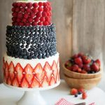 : Beautiful birthday cakes and also birthday cake with picture and also big beautiful birthday cake