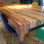 : Butcher Block Table with butcher block island with pre made butcher block countertops