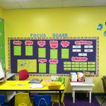 : Classroom decorating ideas and also class decoration ideas and also teacher classroom themes and also classroom wall decoration