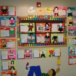 : Classroom decorating ideas and also classroom border sets and also different classroom themes and also teacher classroom door decorating ideas