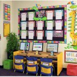 : Classroom decorating ideas and also classroom decoration ideas for primary school and also classroom bulletin boards