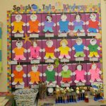 : Classroom decorating ideas and also classroom decorations for high school and also math classroom decorations and also science classroom decor