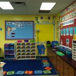 : Classroom decorating ideas and also classroom furniture ideas and also teacher decorations