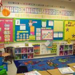 : Classroom decorating ideas and also teacher classroom decorations and also classroom decorating themes