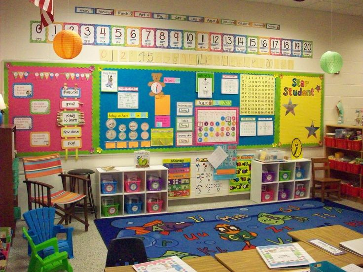 Classroom decorating ideas and also teacher classroom decorations and also classroom decorating themes
