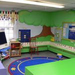 : Classroom decorating ideas and also themes for class decoration and also classroom decoration charts