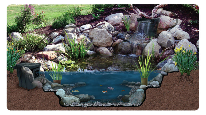 Koi pond kits and also diy fish pond filter and also prefab waterfall kit and also beautiful garden ponds