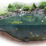 : Koi pond kits and also fish pond water features and also water pond liners and also garden ponds and water features