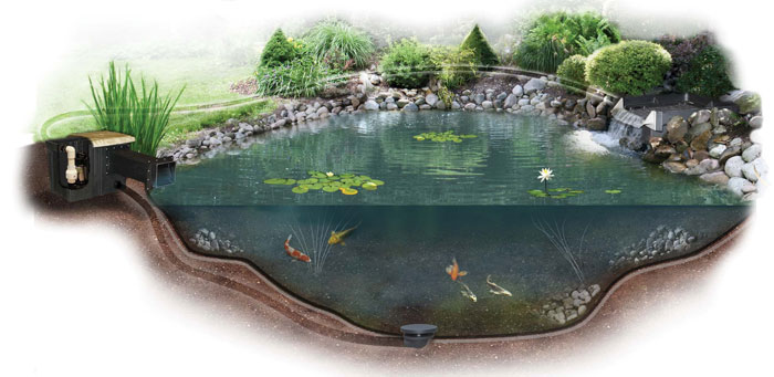 Koi pond kits and also fish pond water features and also water pond liners and also garden ponds and water features