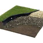 : Landscape edging and also stone edge and also grass edging and also garden edging stones