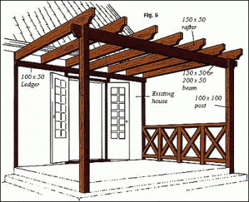 Pergola plans also backyard deck and pergola ideas also simple wood pergola also wooden covered pergola