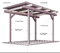 Pergola plans also building a pergola against a house also decking with pergola kit also small patio pergola ideas