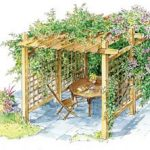 : Pergola plans also wall pergola also pergola ideas for small gardens also best way to build a pergola