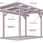 : Pergola plans be equipped white pergola designs be equipped pergola contemporary designs be equipped outdoor pagoda ideas