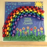 : Spring bulletin board ideas with classroom bulletin boards with january bulletin board ideas