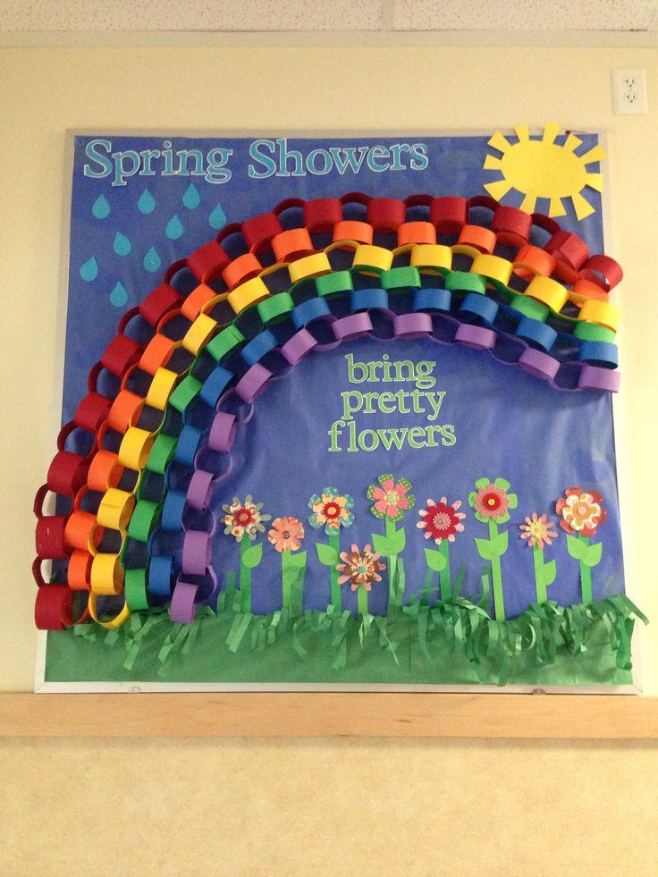 Spring bulletin board ideas with classroom bulletin boards with january bulletin board ideas