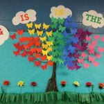: Spring bulletin board ideas with december bulletin board ideas with november bulletin board ideas