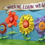 : Spring bulletin board ideas with spring bulletin board ideas for preschool with spring bulletin board decorations