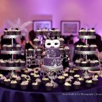 : Sweet sixteen themes and also sweet 16 birthday party themes decorations and also sweets ideas for birthday parties
