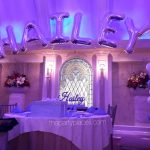 : Sweet sixteen themes and also sweet themed party ideas and also sixteen year old birthday ideas