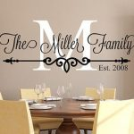: Vinyl wall decals with wall decor quotes with name wall stickers